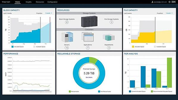 IBM Storage Insights dashboard